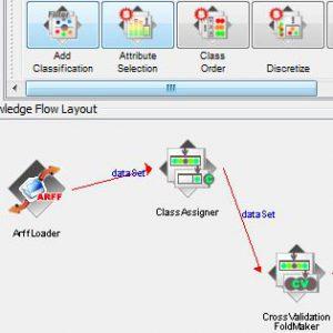 پروژه طبقه بندی پرونده های رای گیری کنگره با استفاده از الگوریتم درخت تصمیم کارت (CART) در وکا