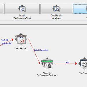 پروژه تشخیص پایه ارتباطی با استفاده از الگوریتم درخت تصمیم کارت (CART) در وکا