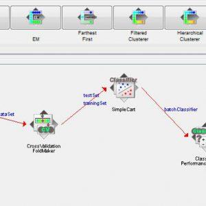 پروژه تشخیص تراکنش های کارت اعتباری مشتریان با استفاده از الگوریتم درخت تصمیم کارت (CART) در وکا