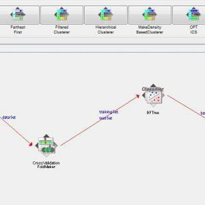 پروژه طبقه بندی مهد کودک با استفاده از الگوریتم درخت تصمیم اولین بهترین (BEST FIRST TREE) در وکا