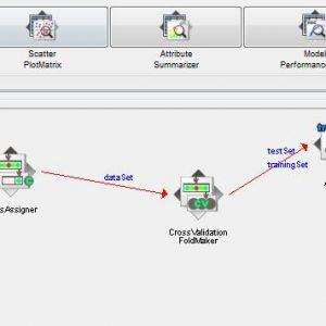 پروژه تشخیص شناسایی اجباری مضر (آنتی ویروس) با استفاده از الگوریتم درخت تصمیم ای دی (AD TREE) در وکا