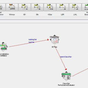پروژه طبقه بندی اخبار آنلاین با استفاده از الگوریتم درخت تصمیم اولین بهترین (BEST FIRST TREE) در وکا