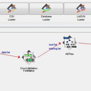پروژه پیش بینی التهاب حاد با استفاده از الگوریتم درخت تصمیم ای دی (AD TREE) در وکا