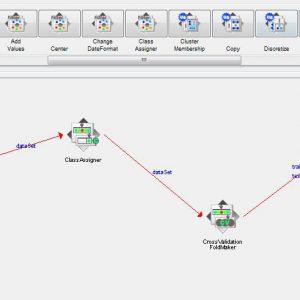 پروژه طبقه بندی اطلاعات دانشگاه با استفاده از الگوریتم درخت تصمیم اولین بهترین (BEST FIRST TREE) در وکا