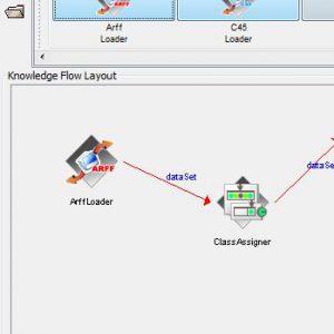 پروژه پیش بینی نتایج بازی DOTA2 با استفاده از الگوریتم درخت تصمیم ای دی (AD TREE) در وکا