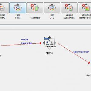 پروژه تشخیص حالتهای چشم EEG با استفاده از الگوریتم درخت تصمیم ای دی (AD TREE) در وکا