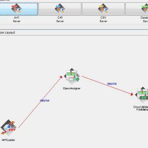 پروژه تشخیص باروری با استفاده از الگوریتم درخت تصمیم کارت (CART) در وکا