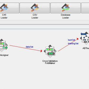 پروژه طبقه بندی میدان مغناطیسی زمین و مجموعه داده های WLAN با استفاده از الگوریتم درخت تصمیم ای دی (AD TREE) در وکا