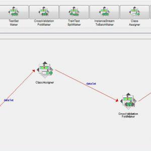 پروژه تشخیص مجموعه داده های عمل جسمی EMG با استفاده از الگوریتم درخت تصمیم اولین بهترین (BEST FIRST TREE) در وکا