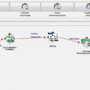 پروژه طبقه بندی جداسازی فاز حرکات با استفاده از الگوریتم درخت تصمیم ای دی (AD TREE) در وکا