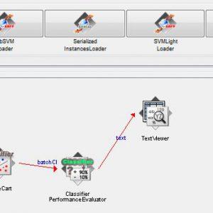 پروژه طبقه بندی GISETTE با استفاده از الگوریتم درخت تصمیم کارت (CART) در وکا