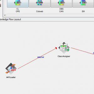 پروژه طبقه بندی مجموعه داده های قلب SPECT با استفاده از الگوریتم درخت تصمیم اولین بهترین (BEST FIRST TREE) در وکا