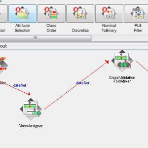 پروژه تشخیص توانبخشی صدای LSVT با استفاده از الگوریتم درخت تصمیم کارت (CART) در وکا