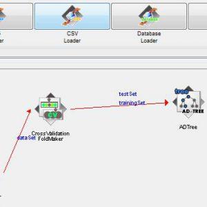 پروژه تشخیص توانبخشی صدای LSVT با استفاده از الگوریتم درخت تصمیم ای دی (AD TREE) در وکا