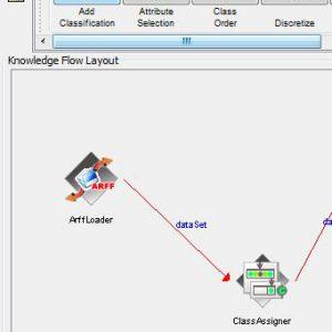پروژه طبقه بندی جرائم با استفاده از الگوریتم درخت تصمیم ای دی (AD TREE) در وکا