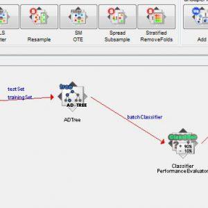 پروژه طبقه بندی بالن ها با استفاده از الگوریتم درخت تصمیم ای دی(AD TREE) در وکا