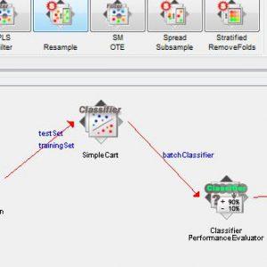 پروژه طبقه بندی اخبار آنلاین با استفاده از الگوریتم درخت تصمیم کارت (CART) در وکا
