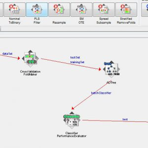 پروژه طبقه بندی خرده فروشی آنلاین با استفاده از الگوریتم درخت تصمیم ای دی (AD TREE) در وکا