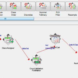 پروژه طبقه بندی خرده فروشی آنلاین با استفاده از الگوریتم درخت تصمیم کارت (CART) در وکا