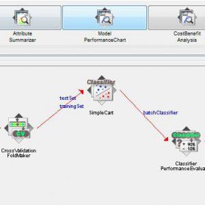 پروژه طبقه بندی مجموعه داده های سطح اوزون با استفاده از الگوریتم درخت تصمیم کارت (CART) در وکا