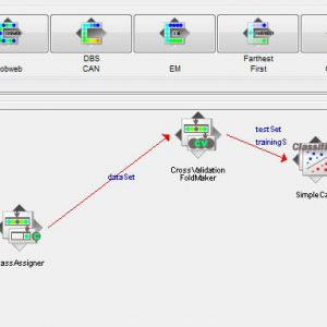 پروژه طبقه بندی اطلاعات عطر با استفاده از الگوریتم درخت تصمیم کارت (CART) در وکا