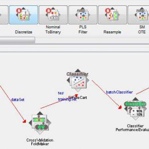 پروژه طبقه بندی مجموعه اطلاعات وب سایت های فیشینگ با استفاده از الگوریتم درخت تصمیم کارت (CART) در وکا