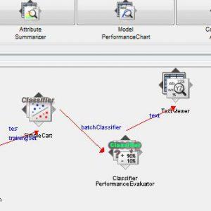 پروژه طبقه بندی مجموعه داده های پل پیتزبورک با استفاده از الگوریتم درخت تصمیم کارت (CART) در وکا
