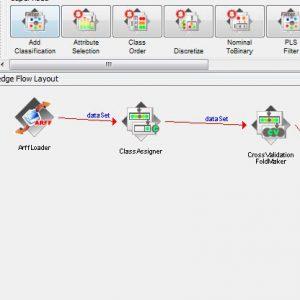 پروژه طبقه بندی مجموعه داده های بیمار پس از عمل با استفاده از الگوریتم درخت تصمیم ای دی (AD TREE) در وکا