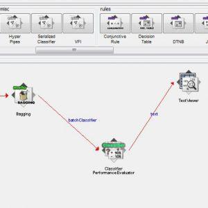 پروژه طبقه بندی SECOM با استفاده از الگوریتم بگینگ (BAGGING) در وکا