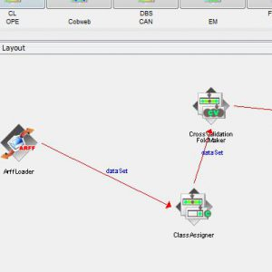 پروژه طبقه بندی دست نوشته دیجیتالی SEMEION با استفاده از الگوریتم شبکه های بیزین (BEYESNET) در وکا