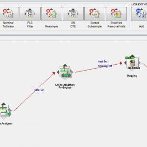 پروژه طبقه بندی دست نوشته دیجیتالی SEMEION با استفاده از الگوریتم بگینگ (BAGGING) در وکا
