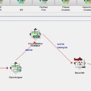 پروژه طبقه بندی مجموعه داده SOYBEAN (بزرگ) با استفاده از الگوریتم شبکه های بیزین (BEYESNET) در وکا
