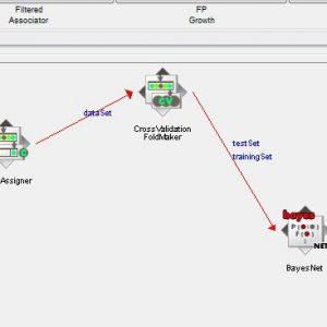 پروژه طبقه بندی مجموعه اطلاعات رقمی گفتاری ARABIC با استفاده از الگوریتم شبکه های بیزین (BEYESNET) در وکا