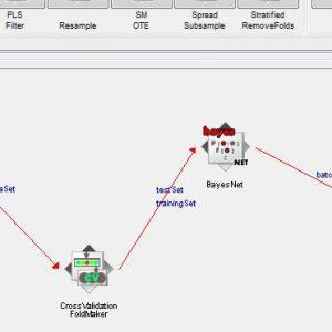 پروژه طبقه بندی مجموعه دادهSTATLOG(سیلوهای خودرو) با استفاده از الگوریتم شبکه های بیزین (BEYESNET) در وکا