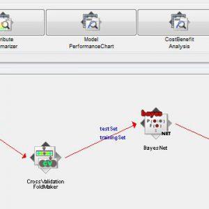 پروژه طبقه بندی مجموعه داده گسل های صفحات فولادی با استفاده از الگوریتم شبکه های بیزین (BEYESNET) در وکا