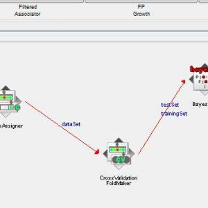 پروژه تشخیص بیماری تیروئید با استفاده از الگوریتم شبکه های بیزین (BEYESNET) در وکا