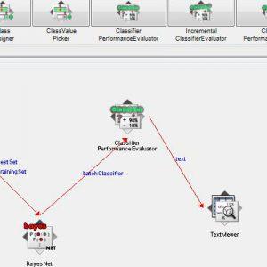 پروژه طبقه بندی مجموعه داده های شناسایی کاربر از فعالیت پیاده روی با استفاده از الگوریتم شبکه های بیزین (BEYESNET) در وکا