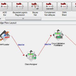 پروژه طبقه بندی مجموعه اطلاعات ستون فقرات با استفاده از الگوریتم شبکه های بیزین (BEYESNET) در وکا