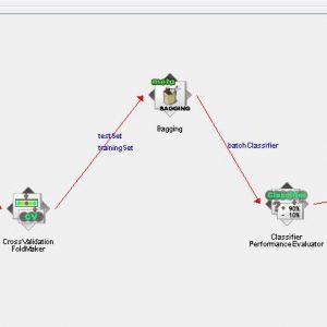 پروژه طبقه بندی مجموعه داده های فیزیکی عملکردهای VICON با استفاده از الگوریتم بگینگ (BAGGING) در وکا