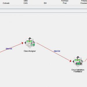 پروژه طبقه بندی مجموعه داده ژنراتور پایگاه داده موج شکل با استفاده از الگوریتم بگینگ (BAGGING) در وکا