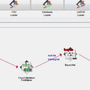 پروژه طبقه بندی مجموعه داده های مشتریان عمده فروشی با استفاده از الگوریتم شبکه های بیزین (BEYESNET) در وکا