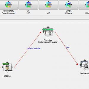 پروژه طبقه بندی مجموعه داده های مشتریان عمده فروشی با استفاده از الگوریتم بگینگ (BAGGING) در وکا