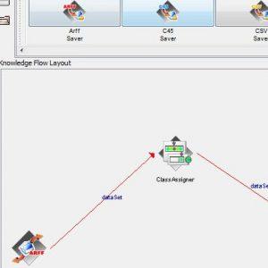 پروژه طبقه بندی BUZZ در شبکه های اجتماعی با استفاده از الگوریتم بگینگ (BAGGING) در وکا