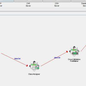 پروژه طبقه بندی تصاویر فونت شخصیت با استفاده از الگوریتم شبکه های بیزین (BEYESNET) در وکا