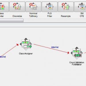 پروژه تشخیص بیماری مزمن کلیوی با استفاده از الگوریتم شبکه های بیزین (BEYESNET) در وکا