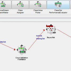 پروژه تشخیص تصاویر چهره با استفاده از الگوریتم شبکه های بیزین (BEYESNET) در وکا