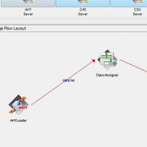 پروژه طبقه بندی پرونده های رای گیری کنگره با استفاده از الگوریتم شبکه های بیزین (BEYESNET) در وکا