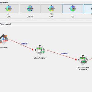 پروژه پیش بینی پیشگیری از بارداری با استفاده از الگوریتم داگینگ (DOGGING) در وکا