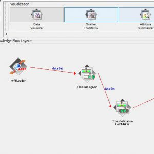 پروژه تشخیص فشار خون با استفاده از الگوریتم داگینگ (DOGGING) در وکا