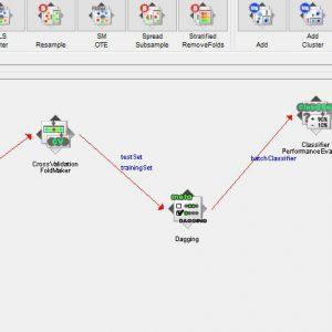 پروژه تشخیص مجموعه داده های عمل جسمی EMG با استفاده از الگوریتم داگینگ (DOGGING) در وکا